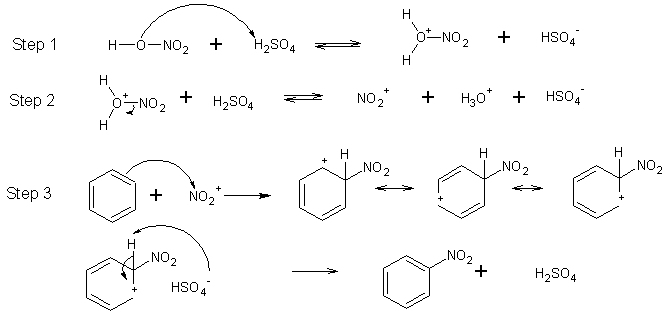 nitration of chlorobenzene Nitration of benzene occurs in the presence of concentrated nitric acid and concentrated sulpuric acid here concentrated sulphuric acid acts as catalysts and.